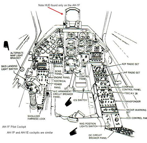 Helicopter Controls Diagram Helicopter Engine Diagram