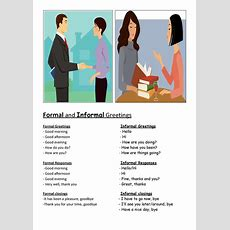 English Greeting Expressions (formal And Informal) Radix