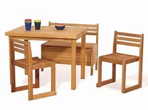 Banc Coffre Enfant : table 2 chaises et banc avec rangement jouets ~ Teatrodelosmanantiales.com Idées de Décoration