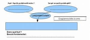 La Formalisation Du Besoin  U2013 College Albert Lougnon