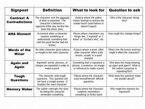 signposting words for essays