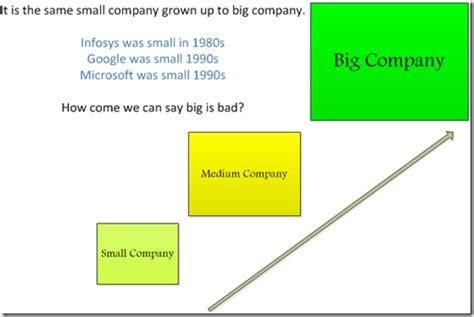 multinational corporations vs small companies