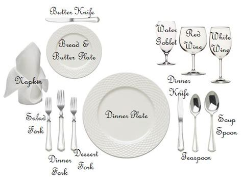 Sandisplash Indian Dining Etiquette
