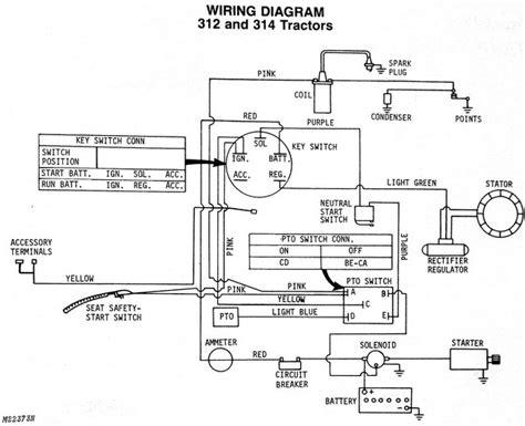 John Deere Starter Relay Wiring Diagram