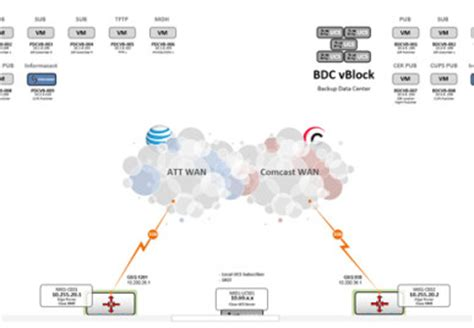 network diagram store networkdiagram101