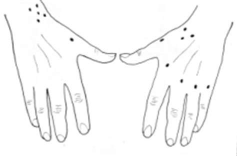 tatouage code des points sur les mains toupouri