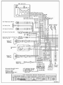 29 Kawasaki Prairie 360 Carburetor Diagram