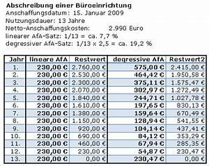 Wertminderung Berechnen : abschreibung bilanz automobil bau auto systeme ~ Themetempest.com Abrechnung