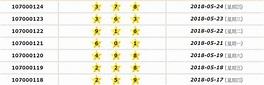歷年來3星彩開獎查詢-台灣彩券心水分享討論區-威力彩-樂透彩-六合彩報明牌-九州娛樂城樂透