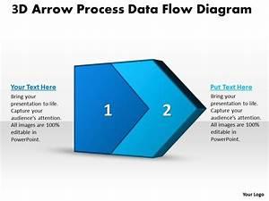 Ppt 3d Arrow Process Data Flow Network Diagram Powerpoint