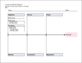 Fishbone Template Excel Fishbone Diagram Free Cause And Effect Diagram For Excel