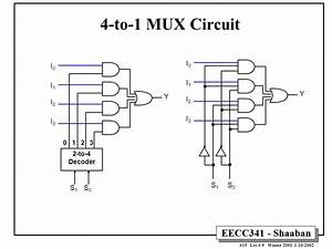 combinational logic building blocks ppt video online With multiplexer circuit