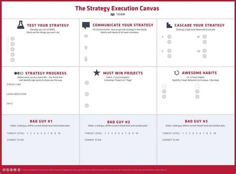 change management plan template  steps