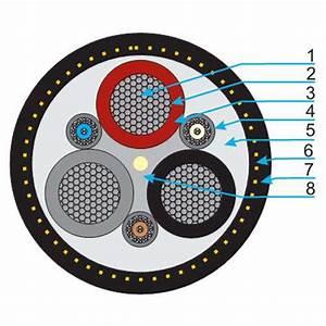 Nsshkcgeoeu Coal Cutting Machine Cable Diagram