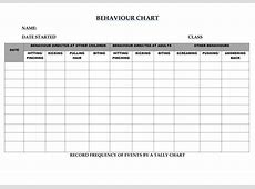Behaviour chart by tsm1971 Teaching Resources Tes