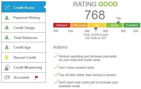 dupaco credit union bright track credit score