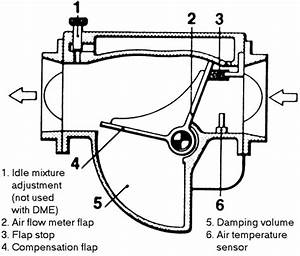 repair guides components systems mass air flow With air flow detector