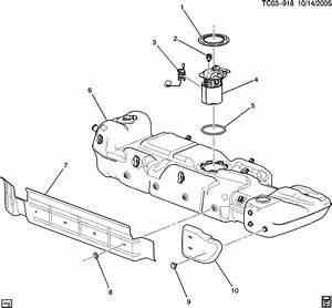 2003 Tahoe Fuel Tank Diagram Full Hd Version Tank Diagram