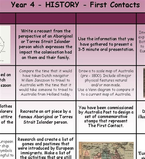 192 best images about history stage 2 on pinterest
