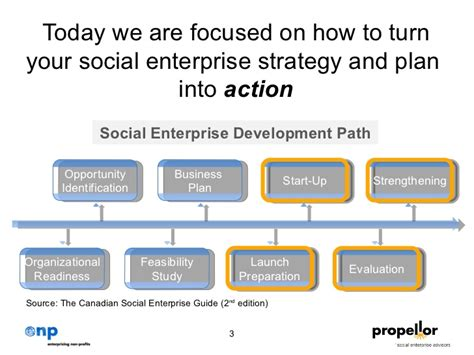 Sample Business Plan For Social Entrepreneurship Avon Business Cards Uk Ulster Bank Online Ireland Beautiful Samples Laminated Image Size Interesting Through Staples Specials