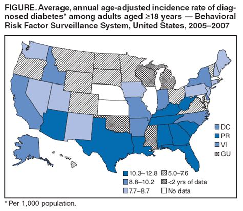 state specific incidence  diabetes  adults