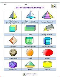 shapes  kids list  geometric shapes