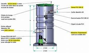 Schema Installation Pompe De Relevage Eaux Usées : pompe de relevage sanitaire ~ Carolinahurricanesstore.com Idées de Décoration