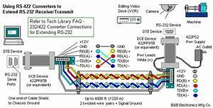 Using Rs Transmit