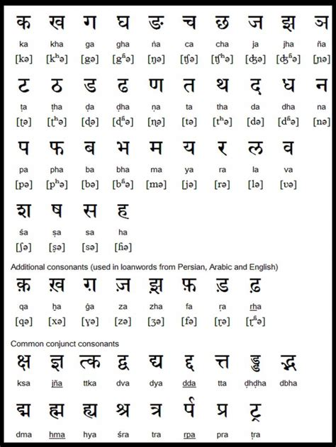 Hindi Alphabets With English Translation Hindi Alphabet. Sealskin. Memorial Banners. Contact Us Banners. 21st October Signs. Sea Signs. Astrological Sign Signs Of Stroke. Teenage Signs Of Stroke. Minnie Mouse Decals