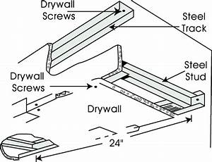 drywall vaughan costa building supplies limited metal With wiring channel wall