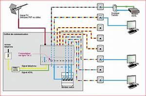 Coffret De Communication Grade 3 : r seaux informatiques ~ Dailycaller-alerts.com Idées de Décoration