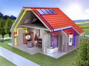 Prix D Un Panneau Solaire : panneau solaire chauffage maison affordable prix panneau ~ Premium-room.com Idées de Décoration