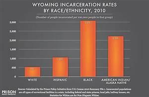 Wyoming Profile Prison Policy Initiative
