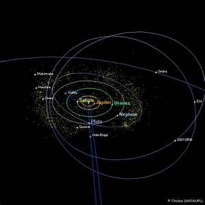 Solar System Orbits Animation - Pics about space