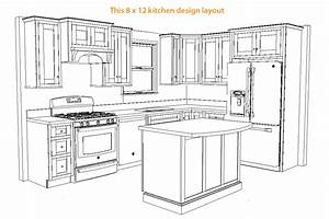 which is the best kitchen layout for your home 1787