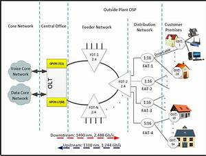 Optical Fiber Solution   U5341 U4e8c U6708 2015