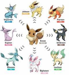 pokemon emerald starters evolution chart