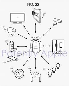 An Apple Patent Describes An Elaborate Future Homepod Interface Only Seen When Wearing A Mixed