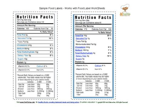 sle food labels for children to cut out and use as part