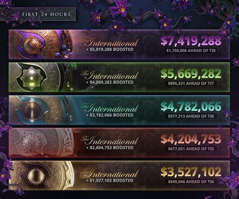 dota  ti prize pool earns   million   battle passs   hours