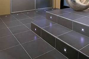 7, Basic, Principles, Of, Tiling, Your, House, Appropriately, -, Properties