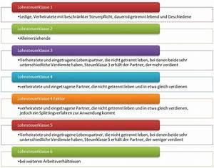 Steuerklasse 3 Und 5 Berechnen : welche steuerklasse bersicht der lohnsteuerklassen 1 2 ~ Themetempest.com Abrechnung