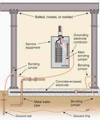 Trench Electric Potential Transformer Wiring Diagram by 9 Best Recommended Grounding Practices For Safety And