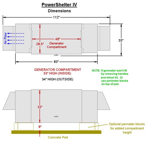 powershelter iv enclosure  storing  running large