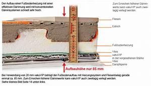 Wie Hoch Ist Der Aufbau Einer Fußbodenheizung : anwendungsgebiete vaku isotherm ~ Articles-book.com Haus und Dekorationen
