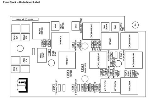 2007 Chevy Cobalt Fuse Diagram by 2007 Chevy Cobalt Engine Diagram Chevy Cobalt Fuse Box