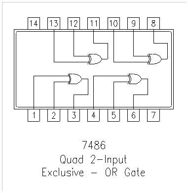 7486 Technical Data