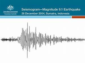 Ten Years On  2004 Indian Ocean Tsunami