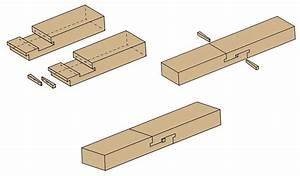 woodworking lap joint