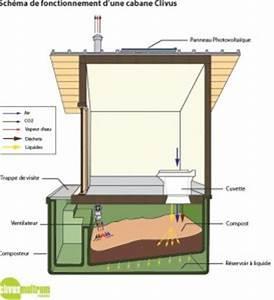 Plan De Toilette Bois : cabanes location et vente de toilettes s ches ~ Dailycaller-alerts.com Idées de Décoration